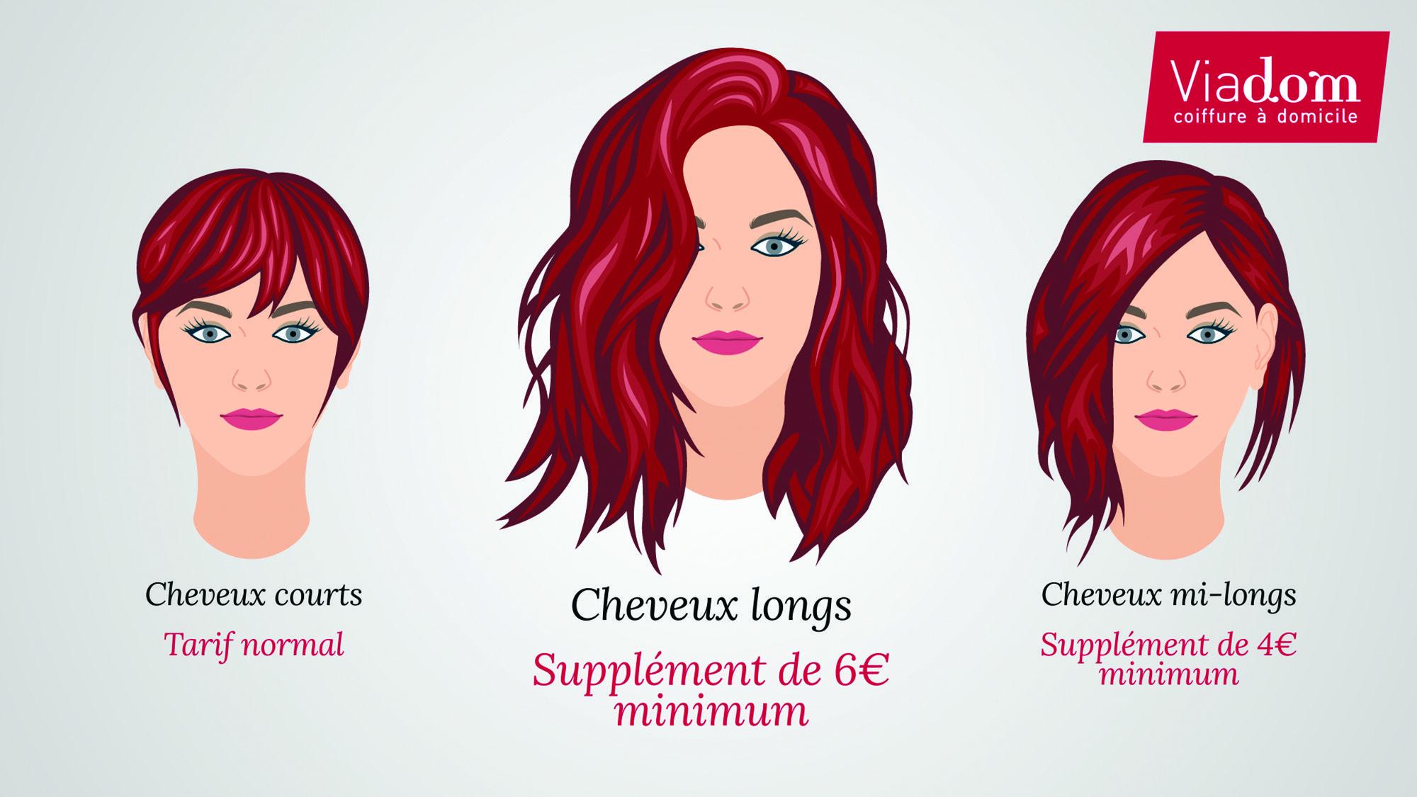 42++ Longueur cheveux selon taille inspiration