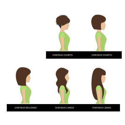 longueurs cheveux tarifs coiffure a domicile